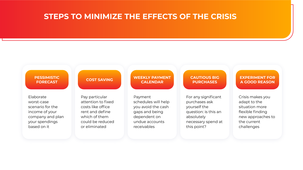 STEPS TO MINIMIZE THE EFFECTS OF THE CRISIS